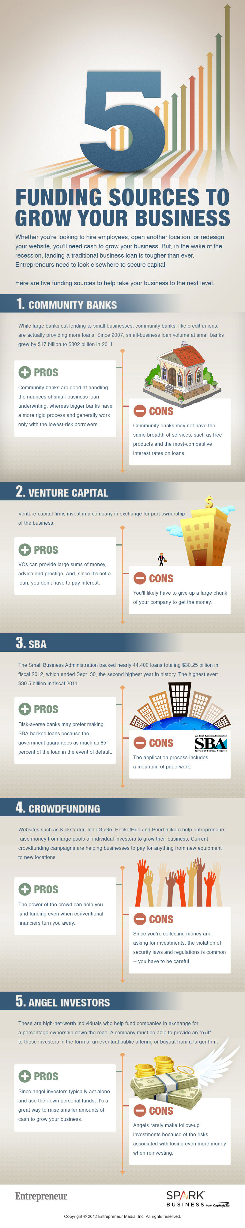 5-funding-sources-to-grow-your-business